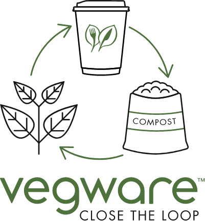 Vegware - Close the loop
